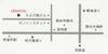 uematsu_map